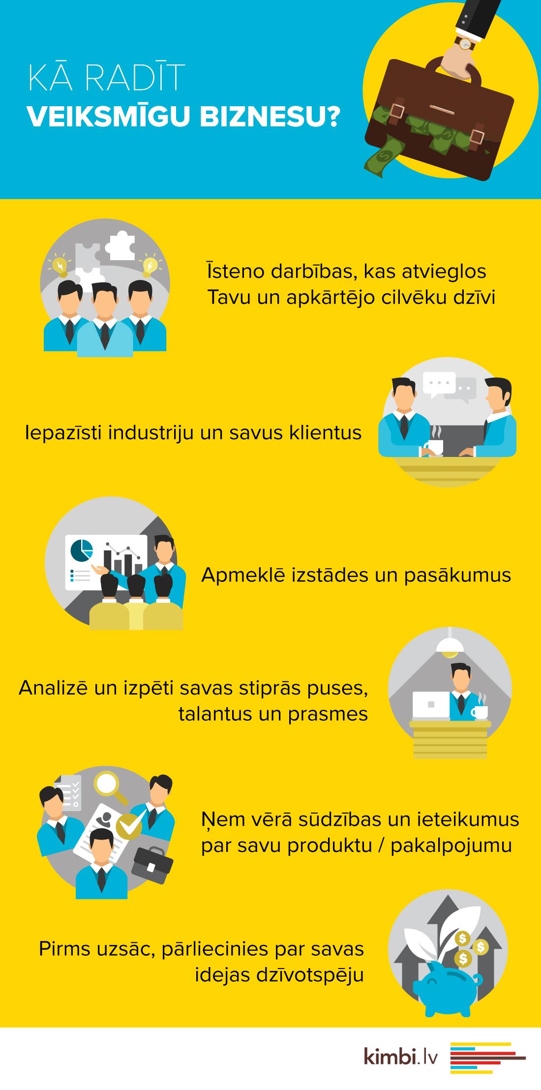 20180612-1651-infografiks-ka-radit-veiks